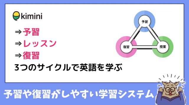 kimini英会話の学習システム
