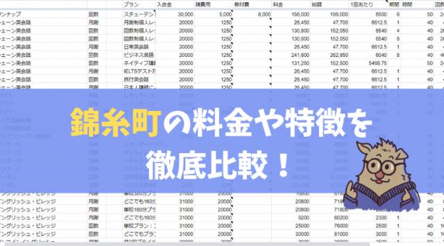 錦糸町の英会話スクール比較